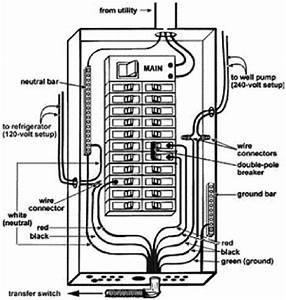 square d homeline load center wiring diagram get free With circuit breaker panel wiring view diagram