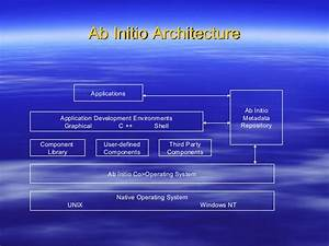 Introduction  U0026 Architecture Of Ab Initio