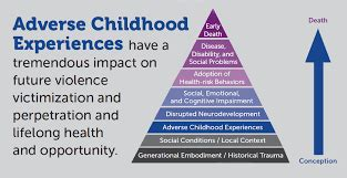 adverse childhood experiences reading family engagement