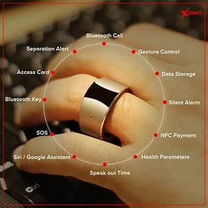 Xenxo S Ring The World 39 S Smartest Smart Wearable By