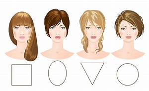 Hairstyle vs face shape Women Health Info Blog