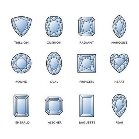 engagement ring styles engagement ring guide and engagement rings
