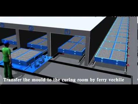 clc form concrete block making machines non autoclave aac