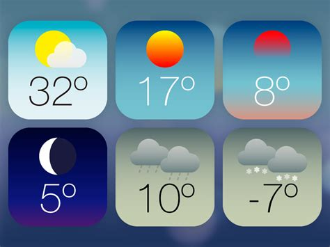 weather icons on iphone ios 7 weather icons by damian vila dribbble