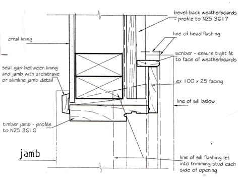joinery cross sections flashing details westpine joinery
