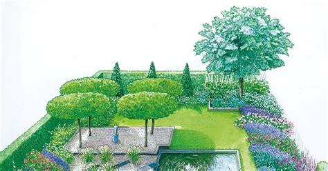 Gestaltungstipps Für Moderne Gärten  Mein Schöner Garten
