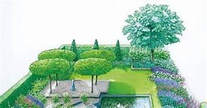 Gestaltungstipps Moderner Garten : moderne gartengestaltung mit blumen ~ Whattoseeinmadrid.com Haus und Dekorationen