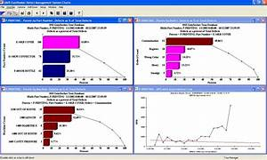 How To Make A Pareto Chart Gainseeker Suite Is The Spc Software Solution Of Choice