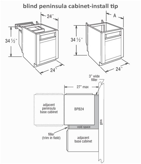 average bathroom countertop depth base cabinet depth on kitchen cabinets fronts faktum