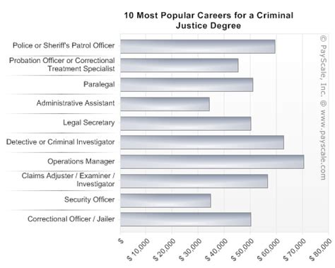 17 Best Images About Criminology On Pinterest  Nursing. Therapy For Drug Addiction Houston Lasik Cost. Find Freelance Designers Data Management Tool. University Of Pittsburgh Business School. Visual Health And Surgical Center. Microsoft Certified Professional Courses. Cyber Security Training Programs. Automotive Schools In Florida. How Is Congestive Heart Failure Diagnosed