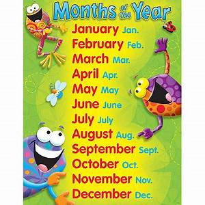 School Posters Fun Frogs Design Months Of The Year Chart