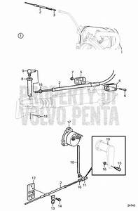 Volvo Penta Exploded View    Schematic Rudder Indicator Kit