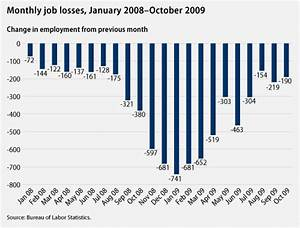 Job Creation In A Recession  The Basics