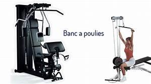 Appareil Musculation Maison : appareil musculation maison muscu maison ~ Melissatoandfro.com Idées de Décoration