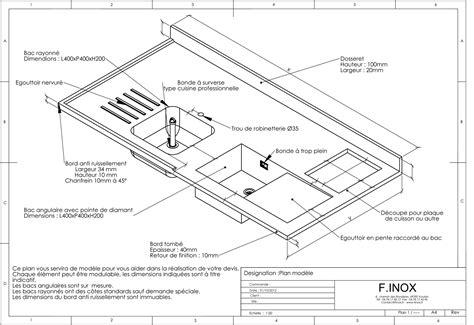 largeur plan de travail cuisine inox sur mesure
