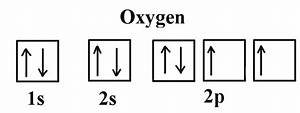 How Do Yo Write The Orbital Diagram For Oxygen