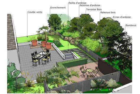 amenager jardin 3d gratuit
