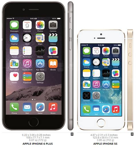 iphone 6 plus resolution iphone 6 plus vs iphone 6 the best 100 you ll iphone 6 plus size comparison vs other phones gamechup