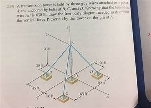 Solved  A Transmission Tower Is Held By Three Guy Wires At