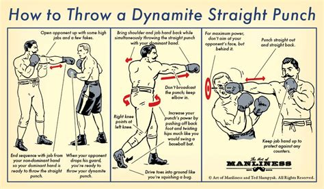 How To Throw A Dynamite Straight Punch An Illustrated