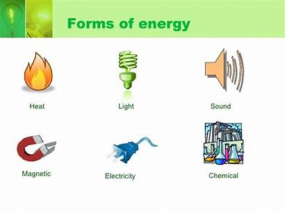Energy Forms Examples Clipart Chemical Graphic Library