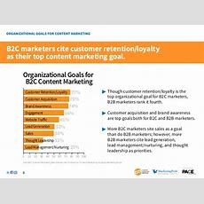 B2c Content Marketing 2013 Benchmarks, Budgets, And Trends—north Ame…