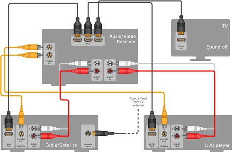 audio and video connectors solution conceptdraw com