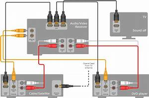 Bose Surround Sound System Wiring Diagram