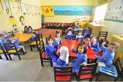 Environment Emis Pk Education Management Gob