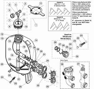Pentair Triton Ii Replacement Parts