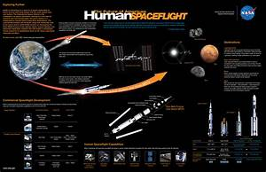 JPL | The Future of Human Spaceflight