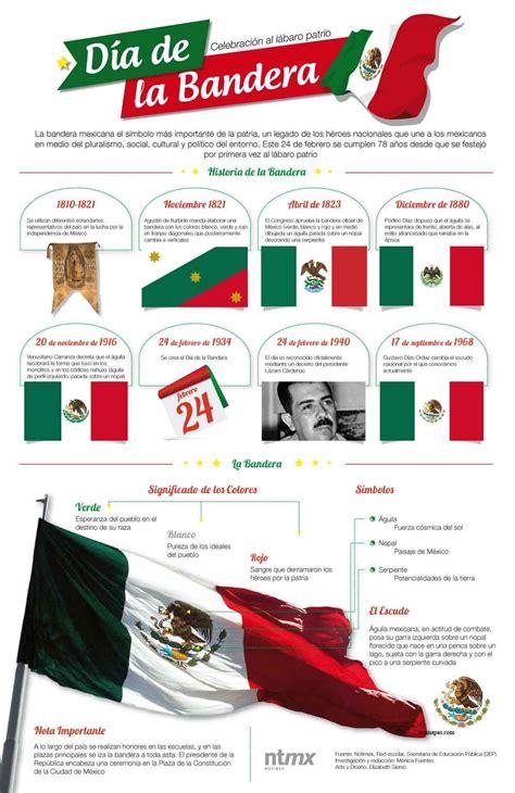 feliz dia de la bandera de mexico mapa dia bandera jpg 1000 215 1542 2