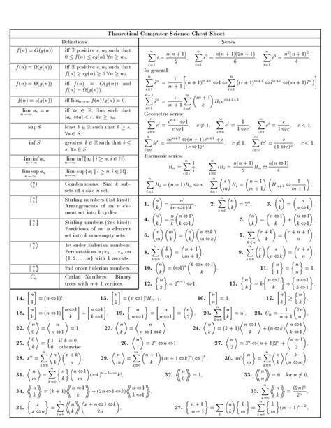 cheat sheet  graphing linear equations auto
