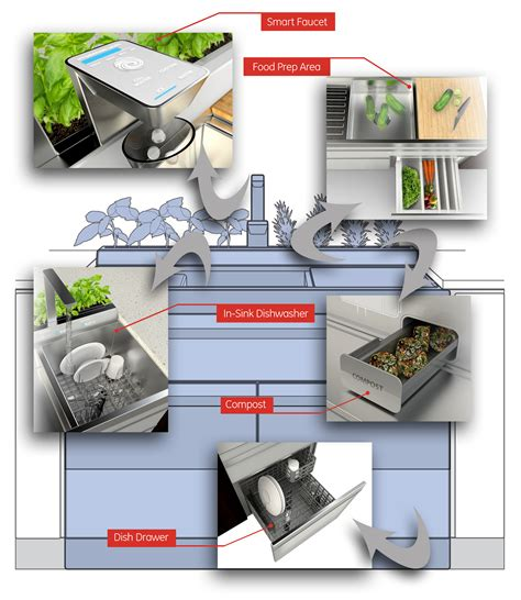 where to buy sinks for kitchen ge envisions home of the future ge appliances pressroom 2025
