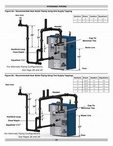 Here U0026 39 S A 3d Model Of The Near Boiler Piping I U0026 39 M Planning