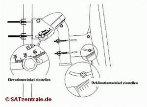 Sat Schüssel Ausrichten : installation des sg 2100 diseqc motors ~ Orissabook.com Haus und Dekorationen