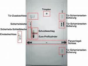 Tür Zusätzlich Sichern : t r sicherung auch nebent ren und wohnungst ren in essen ~ Whattoseeinmadrid.com Haus und Dekorationen