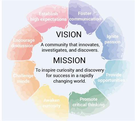 vision mission clearview regional middle school