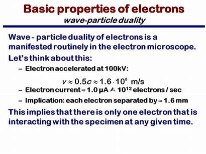 Properties Electron Electrons Basic Wave Curriculum Nanohub