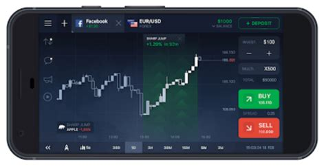 best trading app the best day trading mobile apps for android and iphone