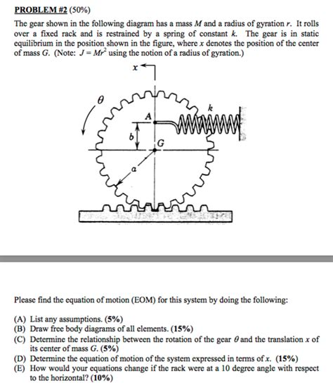 Solved The Gear Shown Following Diagram Has Mass
