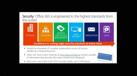 Office 365 Help by How Office 365 Can Help Propel Your Nonprofit