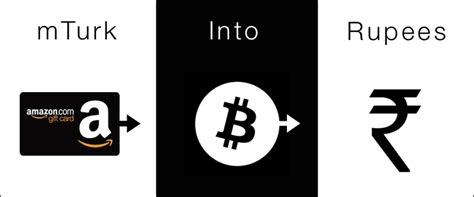 All payments on purse are escrowed (or held with a trusted third party) providing protection for consumers as the merchants are not paid until the products arrive. How To Buy Bitcoin in India - Convert INR to BTC