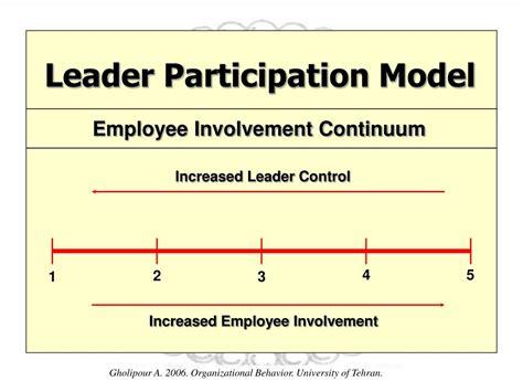 organizational behavior leadership powerpoint