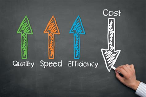 Cost Saving Tips for Your Overseas Enterprise | Mauve ...