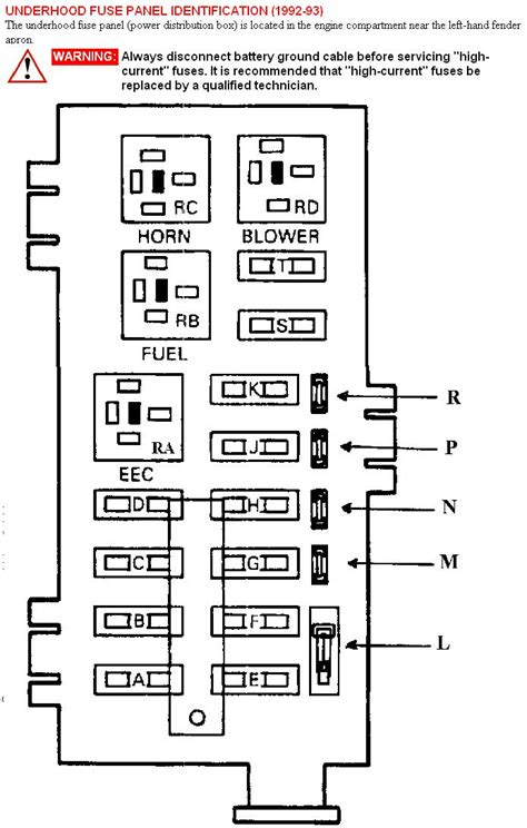 diagram    ford truck  fuse panel