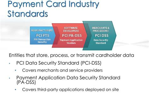 Ppt  Pci Compliance Powerpoint Presentation  Id1696365. French Culinary Schools Direct Selling Network. Masters Degree Nutrition How To Become An R N. Washington University In St Louis Law School Ranking. Metlife Participating Dentists. Low Cost Online Degrees Creating A Iphone App. Medical Injection Molders Optometry Software. Apartment Home Security Louisville Co Hospital. Childhood Asthma Treatment Lte Download Speed