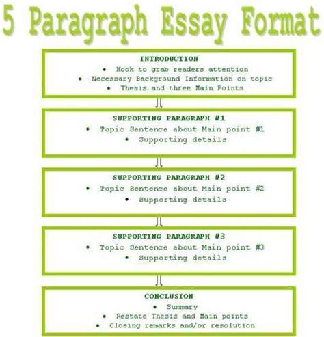 How To Write A 5 Paragraph Essay Slideshare