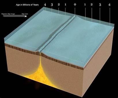 Spreading Science Seafloor Ridges Ocean Mid Sea