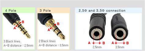 2 5mm to 2 5mm 3 ring 4 pole 4 conductor mini av cable 5ft ebay